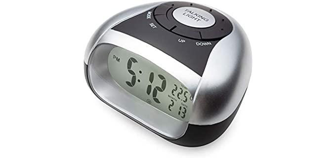 Cirbic Loud - Talking Clock for the Elderly