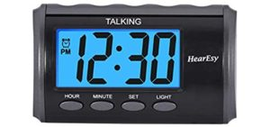 Talking Clocks for Elderly